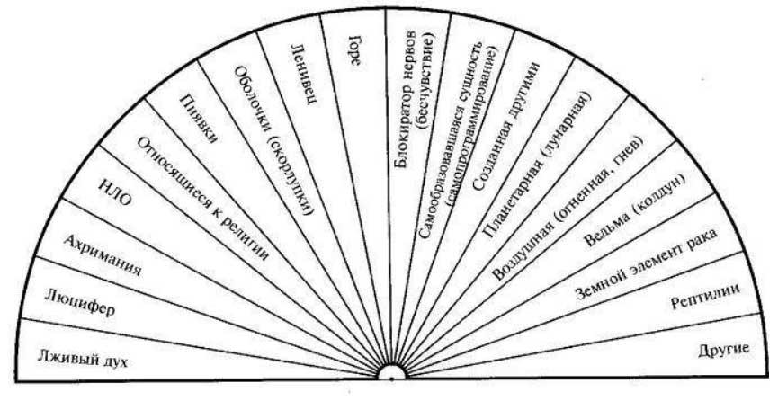 Девушка модель работы с маятником курсовая работа модели государственного регулирования экономики